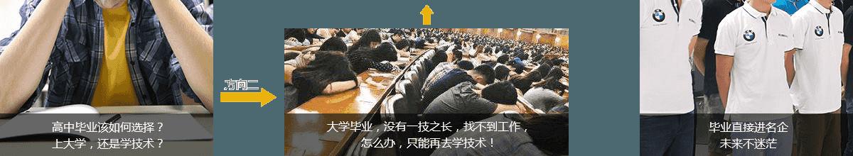 高中生毕业有哪些选择